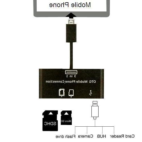 VIMVIP in 1 Micro Adapter Card for Samsung Galaxy S2 Note
