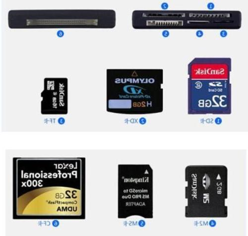 All in One USB SD MS