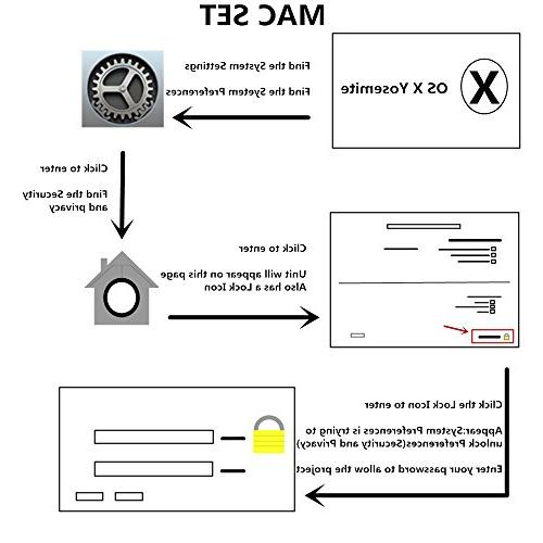 Zoweetek DOD Military USB Common Access Card with Windows, and Linux