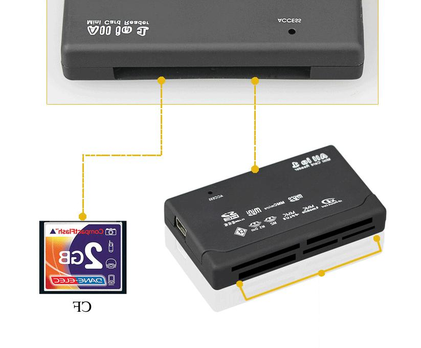 Memory Reader Mini 26-IN-1 USB Speed For CF SD