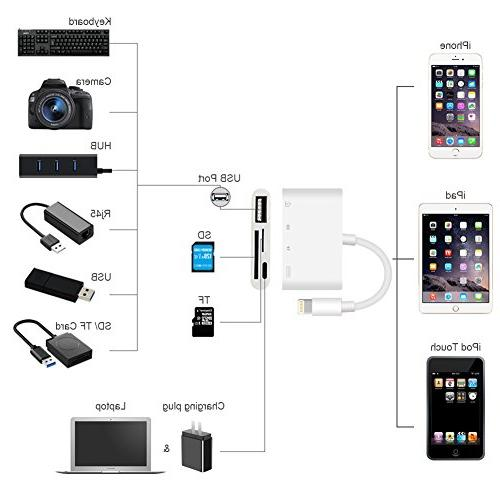 SD in Digital Reader Cable, Lightning to USB Connection Kit Trail Card Viewer Reader for iPad