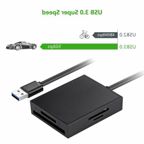 Ugreen USB Card Adapter 5Gbps SD, SDHC,TF,