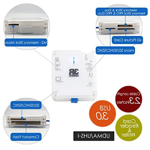 3R Reader Built-in for SD / Memory Stick Flash / Card Memory Micro, Multi Simultaneously