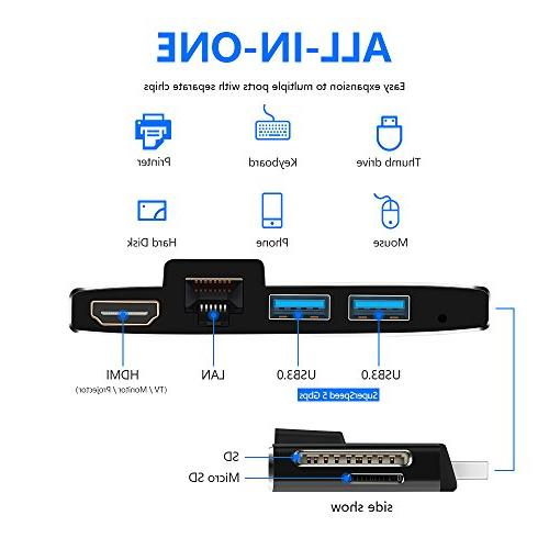 USB 6 1 Aluminum MultiPort for 5 with HDMI, Gigabit Ethernet, Card and USB Ports