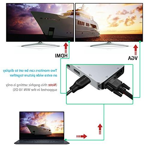 USB C HDMI Display,with Type C HDMI Output, 1080P Port, 3.5mm SD & Reader, Ports, 1000M for MacBook Pro, Chromebook