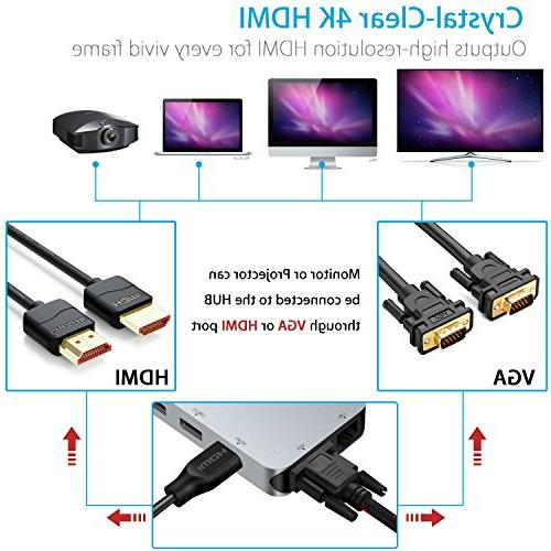 HDMI Display,with Type C Port, 4K HDMI Output, Port, Audio/Mic SD Reader, Ports, Port,