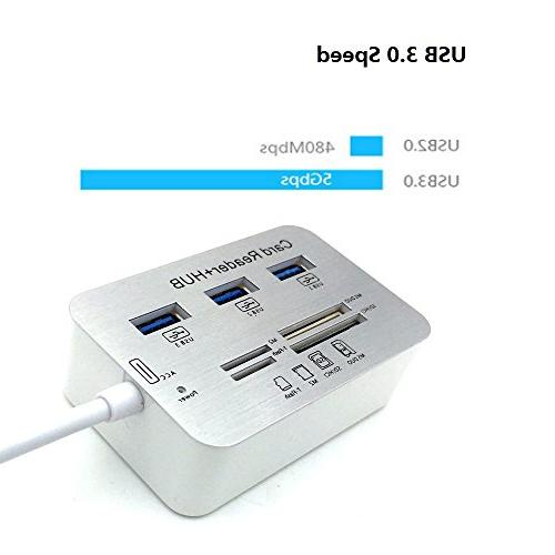 ERCRYSTO Card Reader and Hub, High Memory